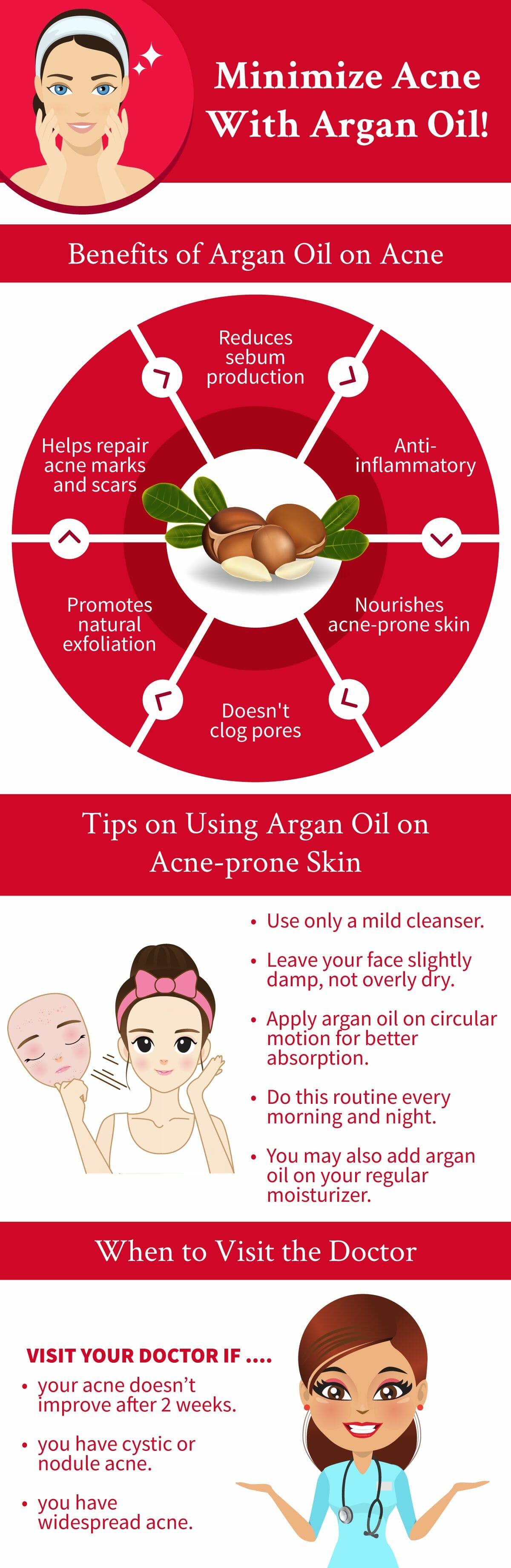 infographic acne