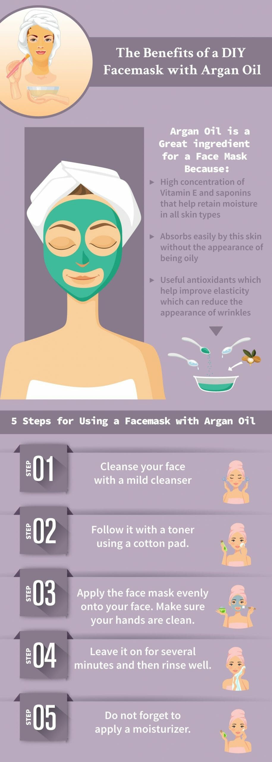argan oil and face mask infographic