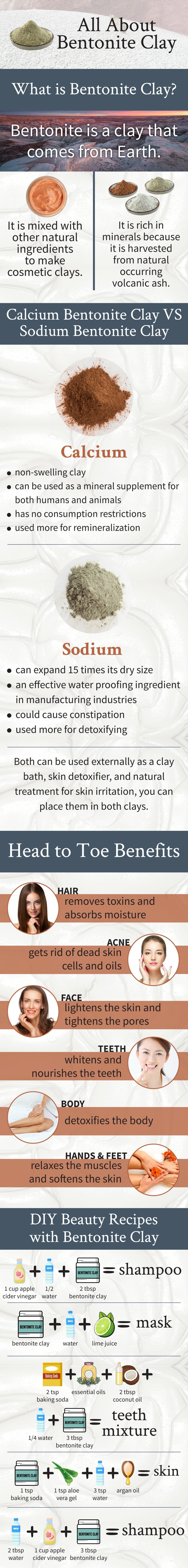 bentonite clay infographic