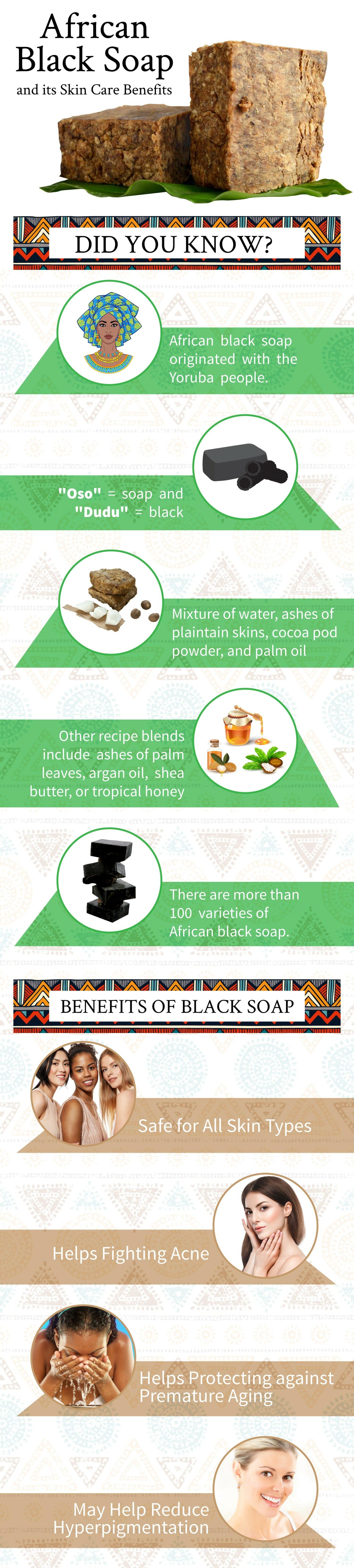 infographic black soap
