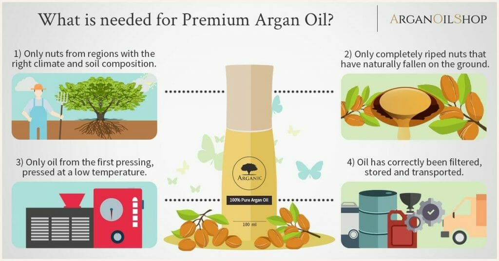 how to produce premium argan oil
