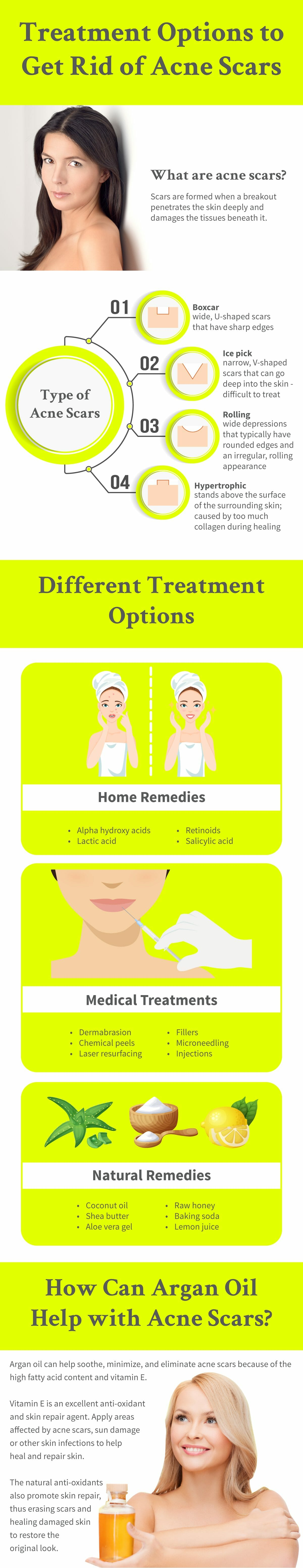 acne scars infographic