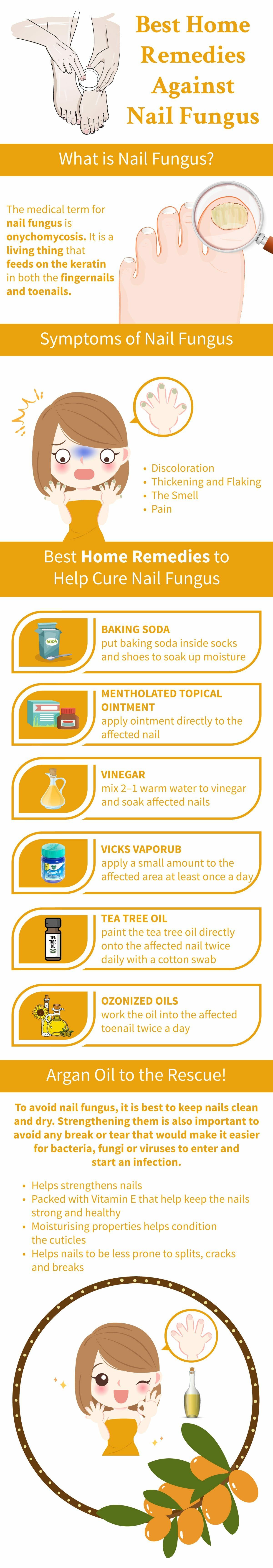 nail fungus infographic