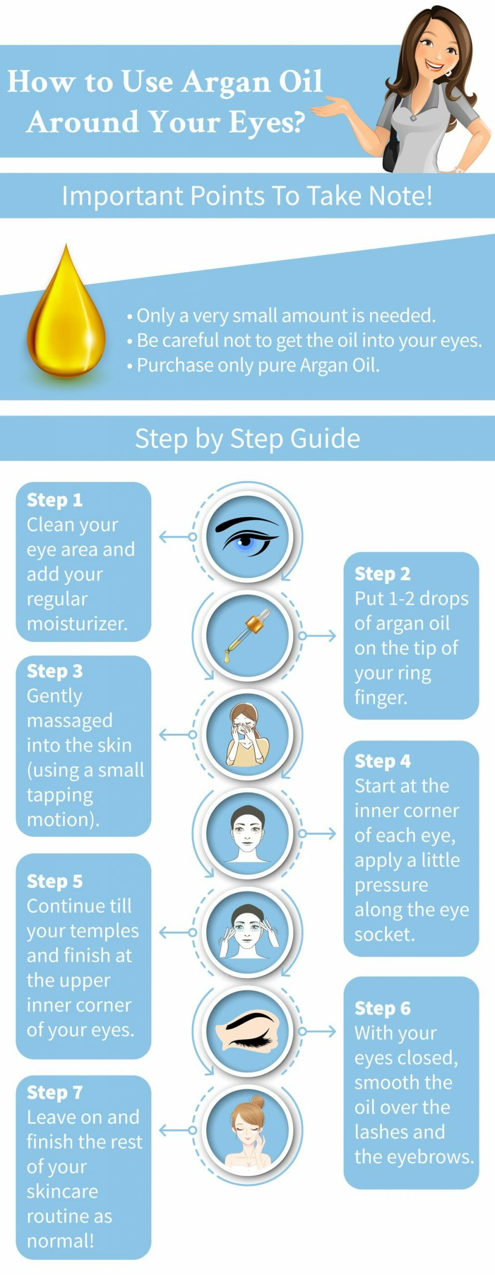 argan oil for eyes infographic