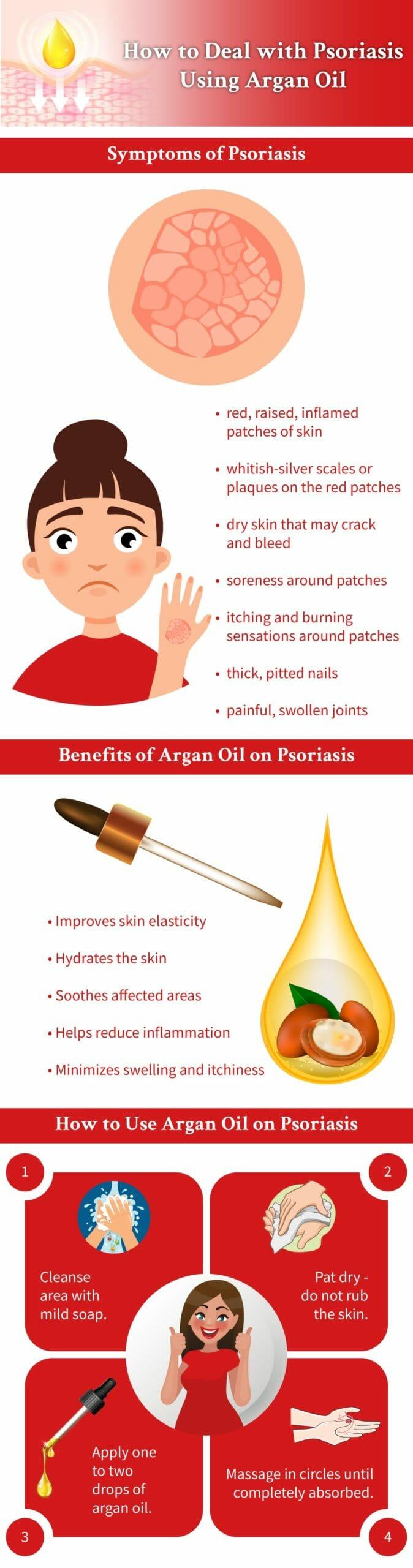 infographic psoriasis